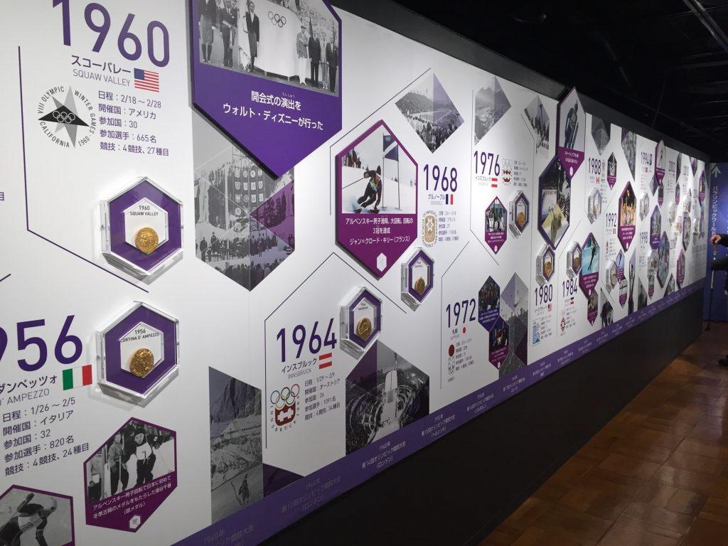 オリンピックミュージアムの展示物
