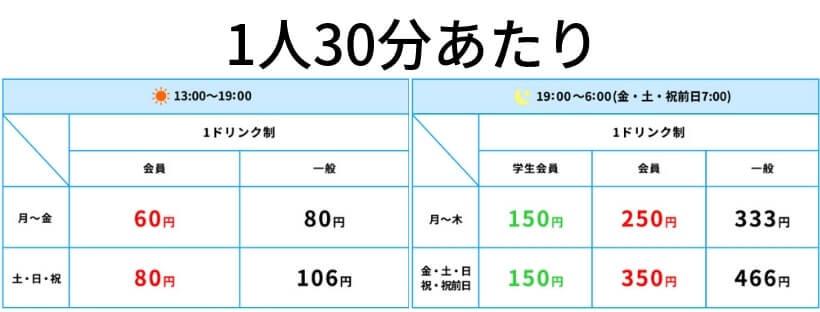 カラオケ館の料金表