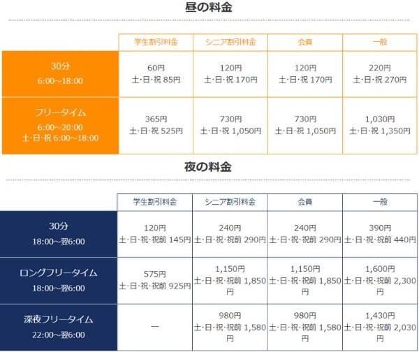 JOYSOUND萩野通店の料金表