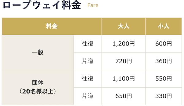 天狗山ロープウェイの料金表