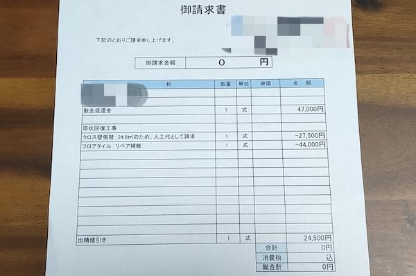 管理会社と退去費用を交渉した後の請求書
